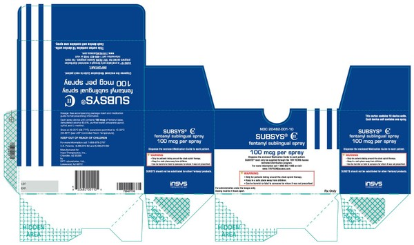 This is an example of packaging for Insys Therapeutics Inc.'s Subsys, an opioid painkiller containing fentanyl that is sprayed under the tongue. In addition to 100 mcg, it also comes in strengths of 200, 400, 600, 800, 1200 and 1600 mcg. (U.S. National Library of Medicine image | For lehighvalleylive.com)
