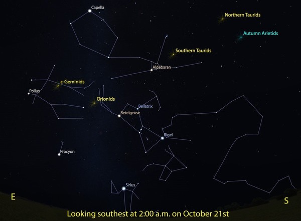 The Orionids radiant and several other less significant meteor showers in the area. Image made with Stellarium(SYR)