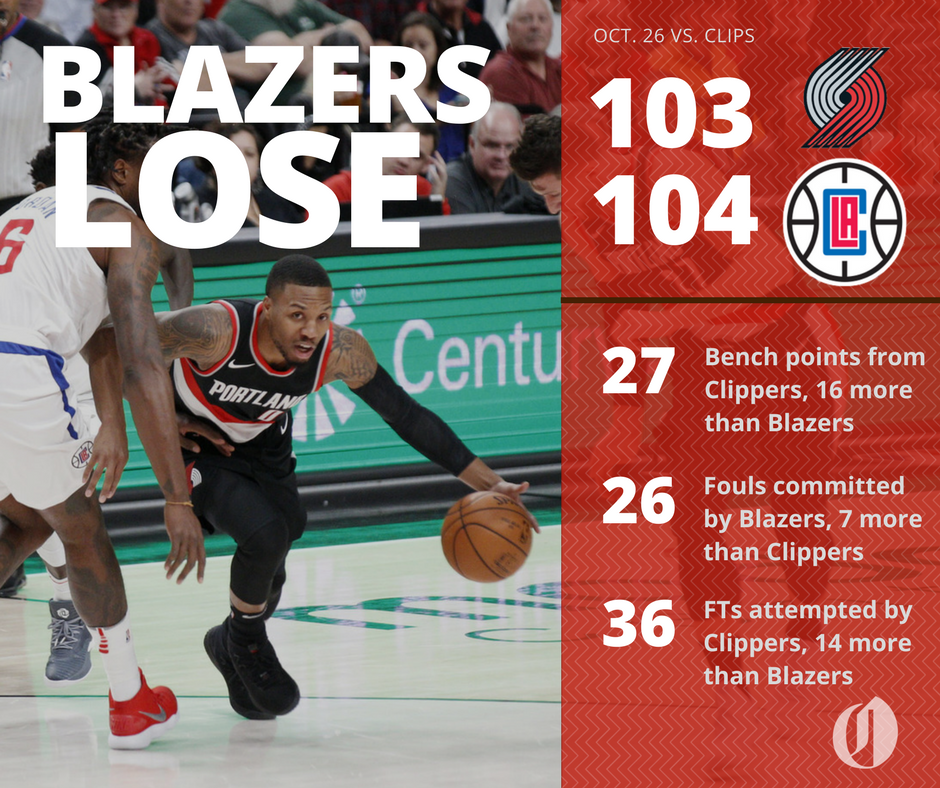 Blazers Oregonlive: Los Angeles Clippers 104, Trail Blazers 103: Box Score